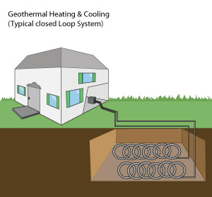 geothermal heat pump heating system in Gloucester