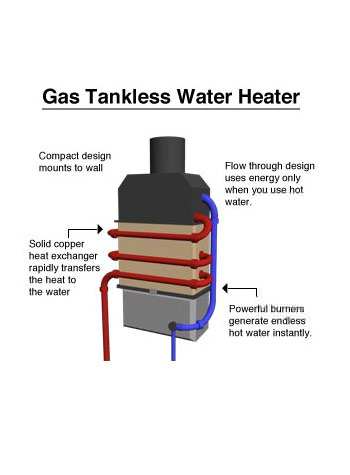 Hot Water Heater Installation, Replacement & Repair Newport News ...